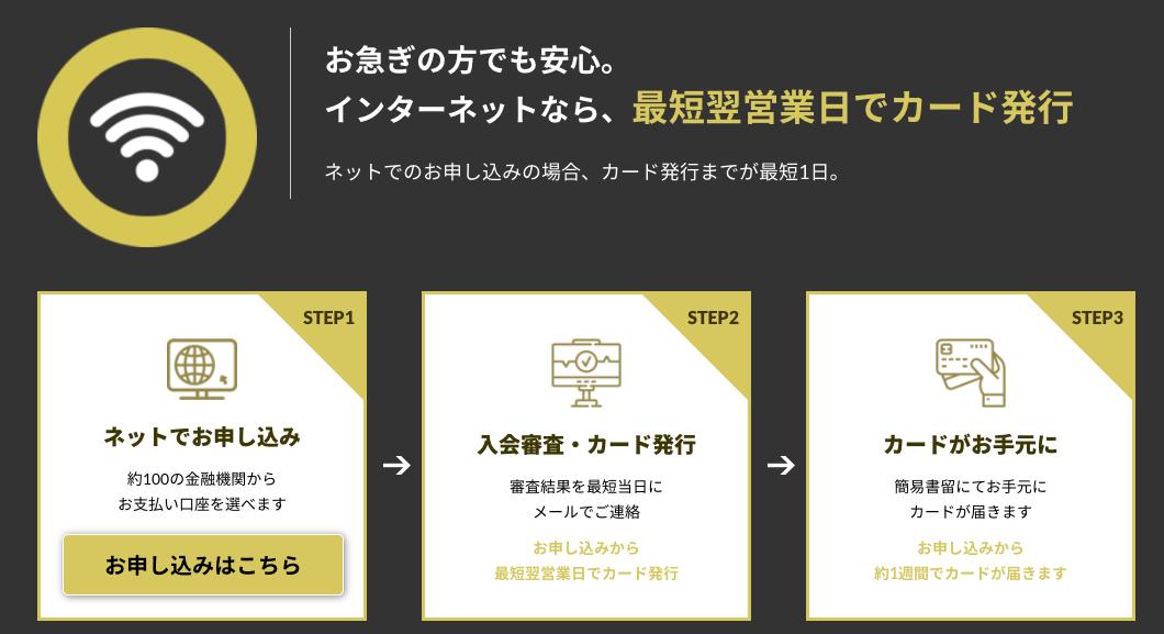 三井住友カードゴールドの申し込みの流れ
