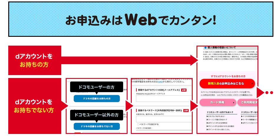 Web申し込みの流れ