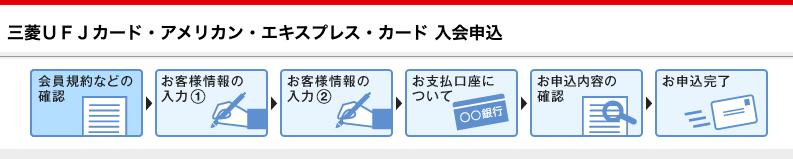 三菱UFJカード・プラチナ・アメリカン・エキスプレス・カードの申し込みの流れ